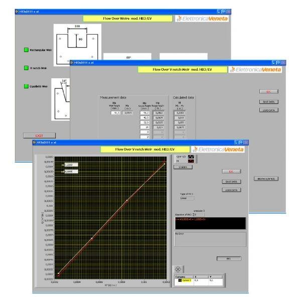 Software per mod. HB3/EV - Flusso su stramazzi