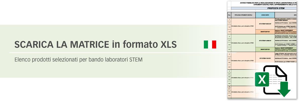 Matrice progetti STEM 2021
